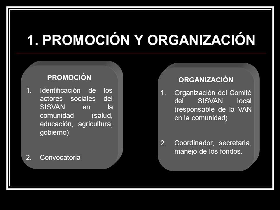 1. PROMOCIÓN Y ORGANIZACIÓN