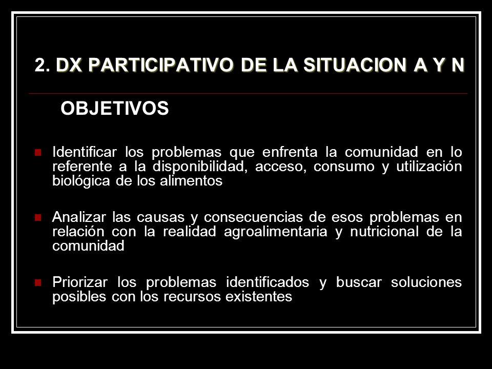 2. DX PARTICIPATIVO DE LA SITUACION A Y N