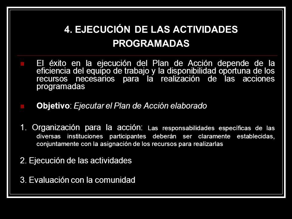 4. EJECUCIÓN DE LAS ACTIVIDADES PROGRAMADAS