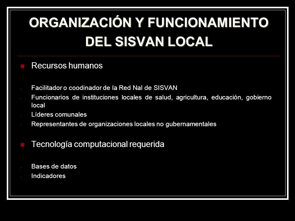 ORGANIZACIÓN Y FUNCIONAMIENTO DEL SISVAN LOCAL