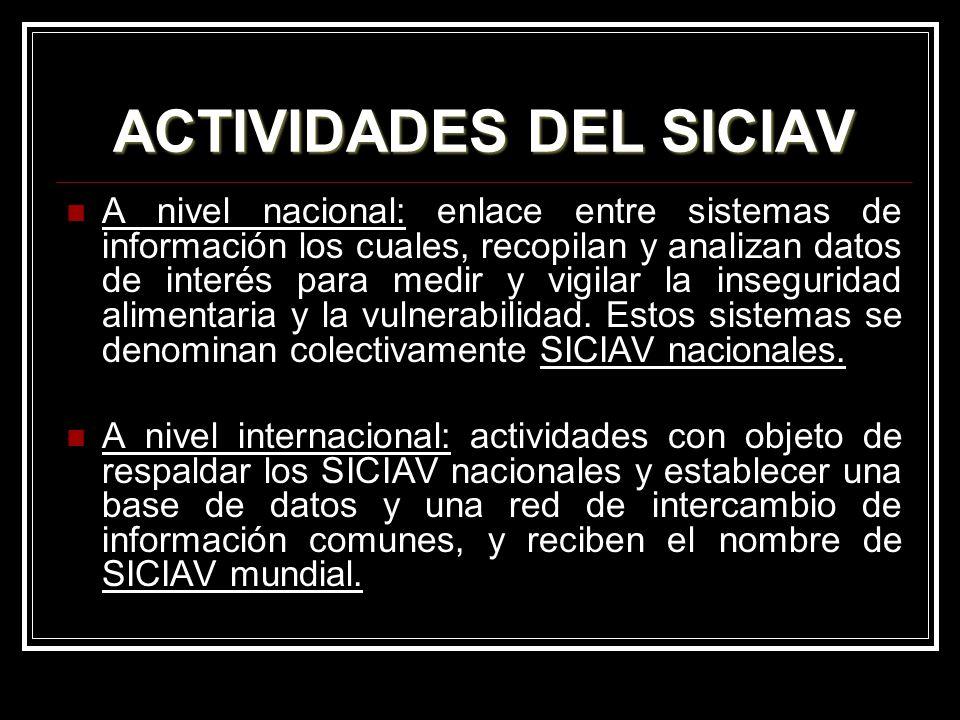 ACTIVIDADES DEL SICIAV