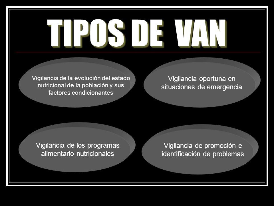 TIPOS DE VAN Vigilancia oportuna en situaciones de emergencia