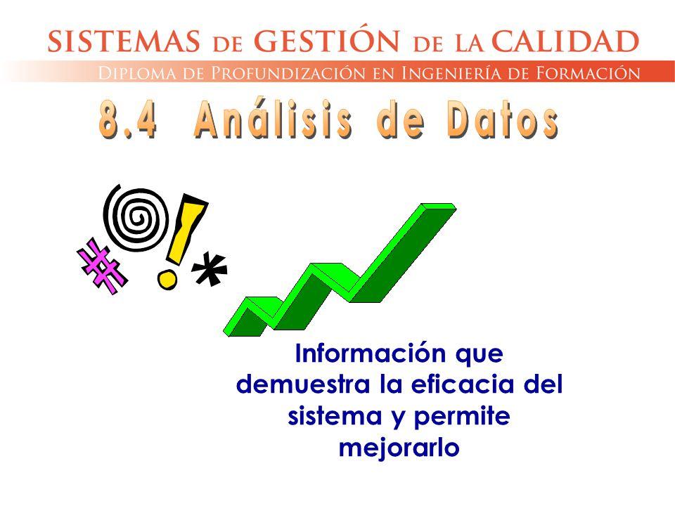 Información que demuestra la eficacia del sistema y permite mejorarlo