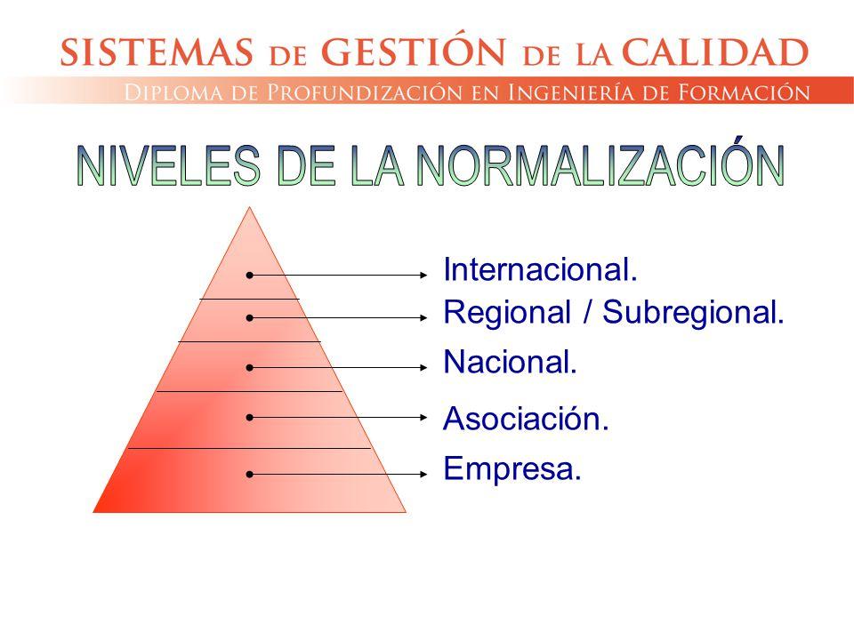 NIVELES DE LA NORMALIZACIÓN