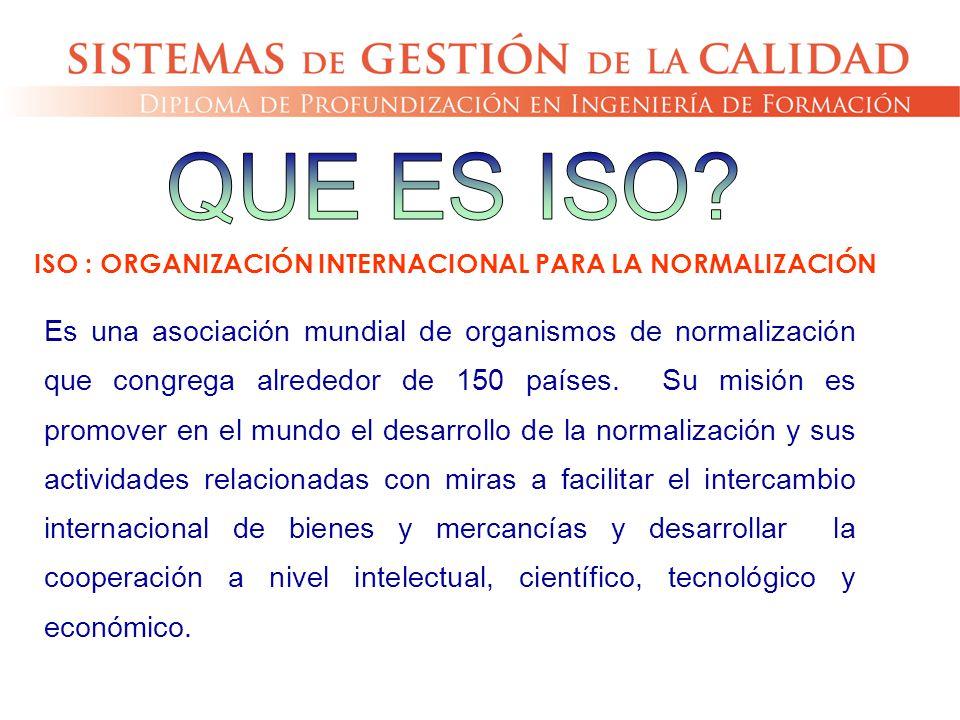 QUE ES ISO ISO : ORGANIZACIÓN INTERNACIONAL PARA LA NORMALIZACIÓN.