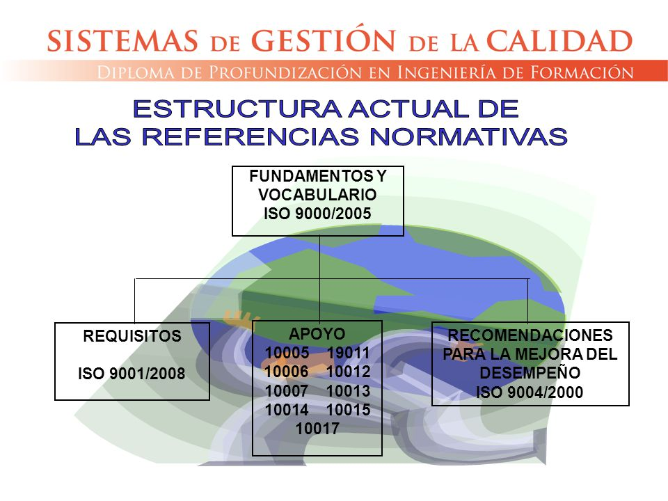 FUNDAMENTOS Y VOCABULARIO RECOMENDACIONES PARA LA MEJORA DEL DESEMPEÑO