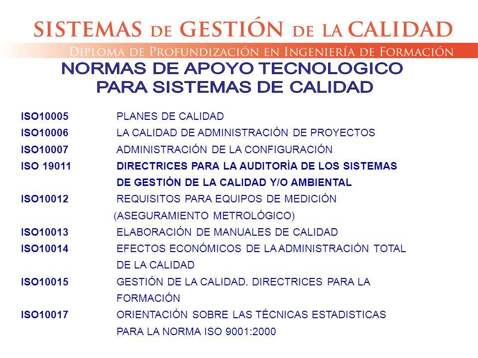 NORMAS DE APOYO TECNOLOGICO PARA SISTEMAS DE CALIDAD