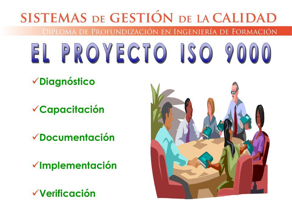 EL PROYECTO ISO 9000 Diagnóstico Capacitación Documentación