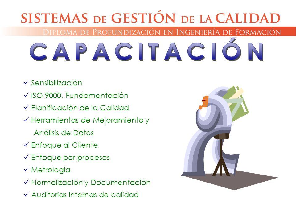 CAPACITACIÓN Sensibilización ISO 9000. Fundamentación