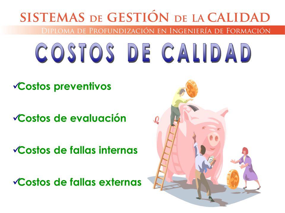 COSTOS DE CALIDAD Costos preventivos Costos de evaluación