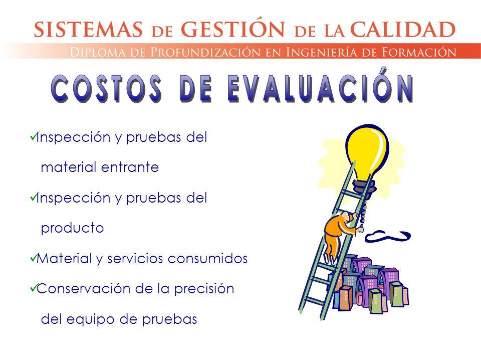 COSTOS DE EVALUACIÓN Inspección y pruebas del material entrante