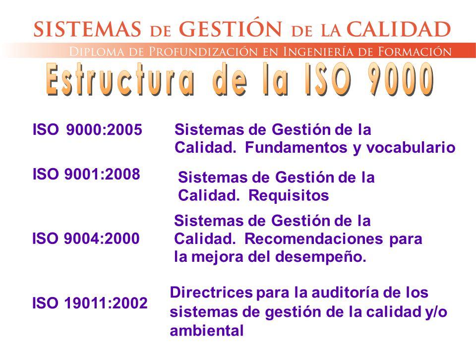 Estructura de la ISO 9000 ISO 9000:2005 Sistemas de Gestión de la