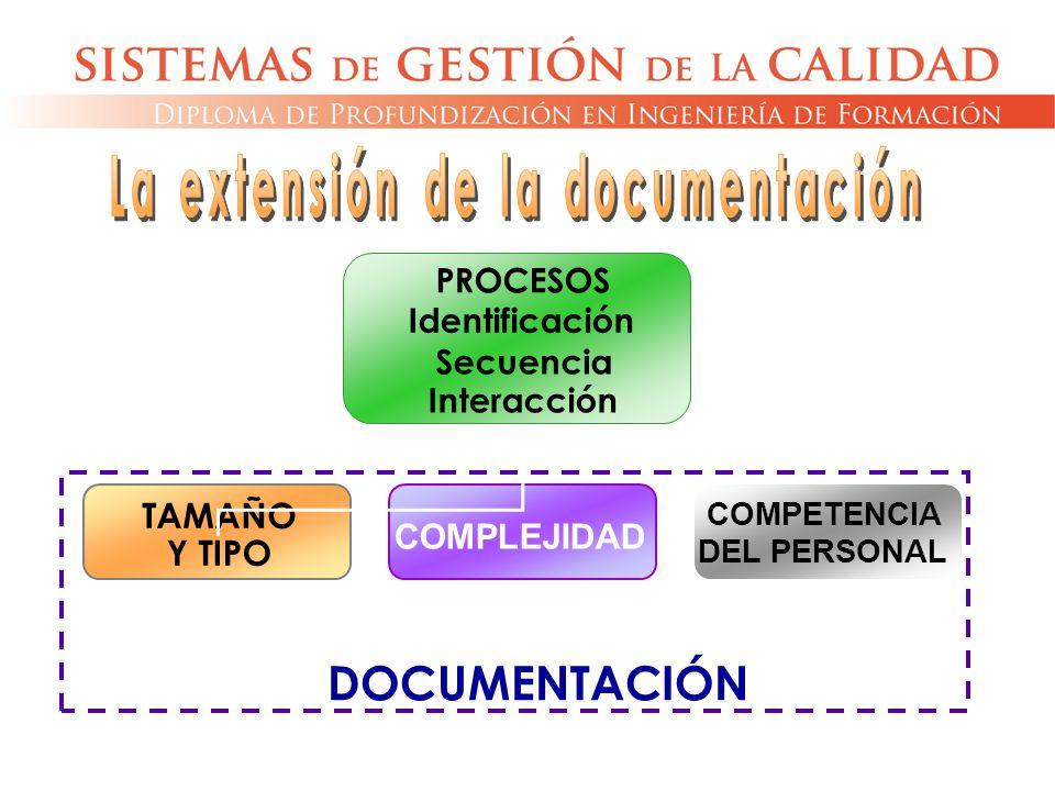 La extensión de la documentación