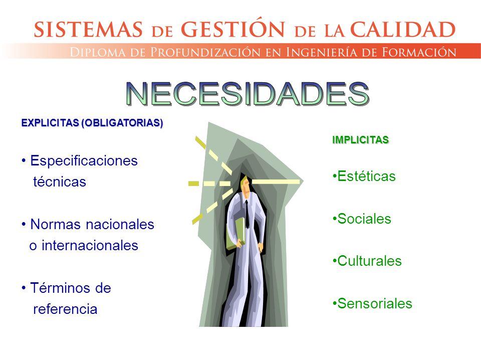 NECESIDADES EXPLICITAS (OBLIGATORIAS) Especificaciones IMPLICITAS