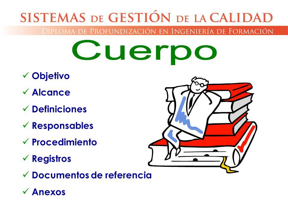 Cuerpo Objetivo Alcance Definiciones Responsables Procedimiento