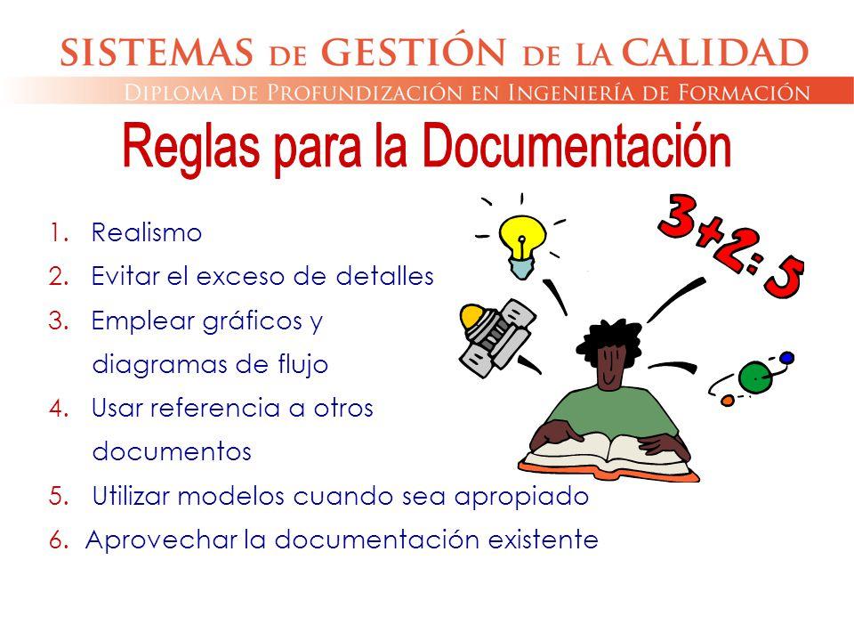 Reglas para la Documentación