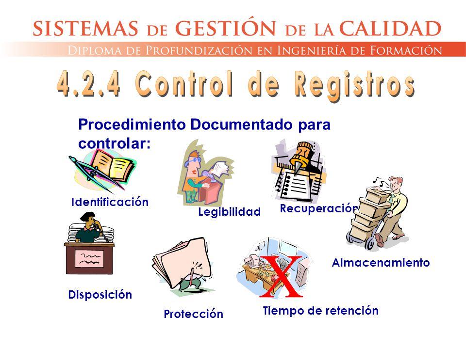 X 4.2.4 Control de Registros Procedimiento Documentado para controlar: