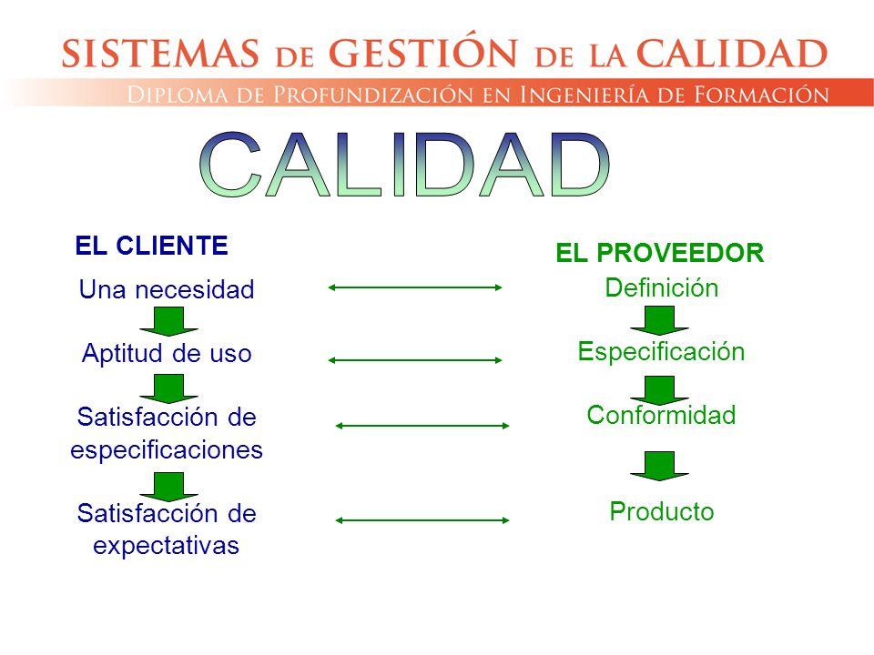 CALIDAD EL CLIENTE EL PROVEEDOR Una necesidad Definición
