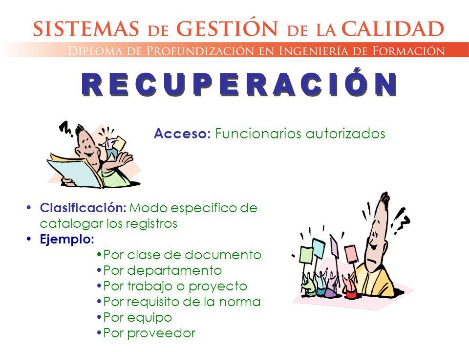 RECUPERACIÓN Acceso: Funcionarios autorizados