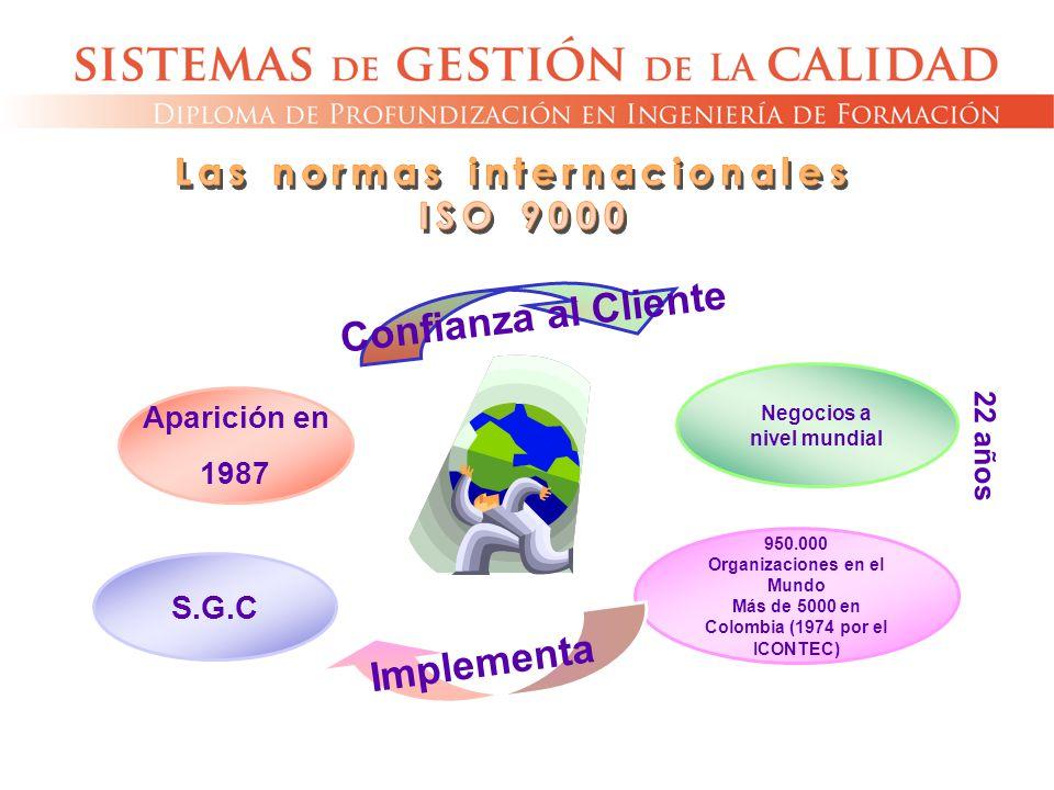 Las normas internacionales ISO 9000