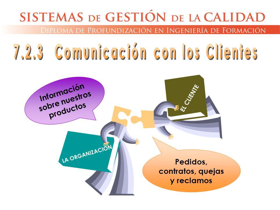 7.2.3 Comunicación con los Clientes