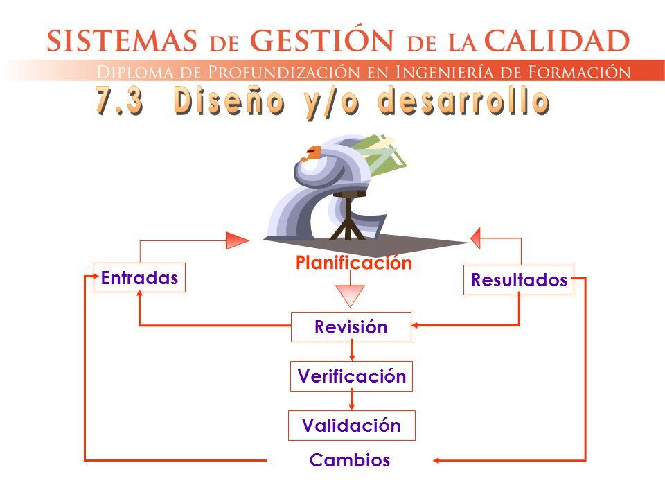 7.3 Diseño y/o desarrollo Planificación Entradas Resultados Revisión