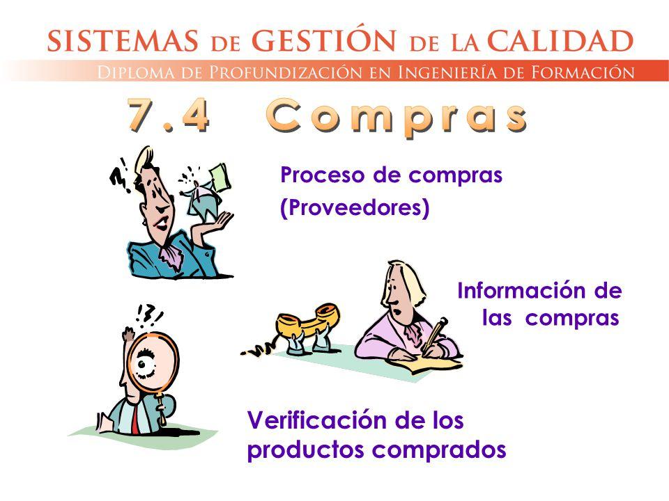 7.4 Compras Verificación de los productos comprados Proceso de compras