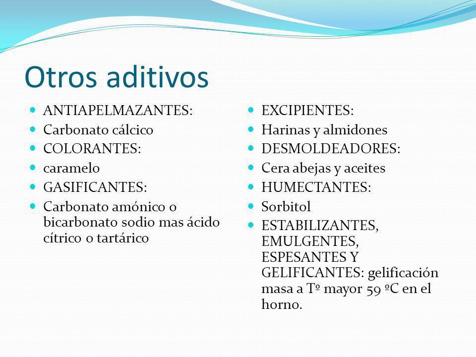 Otros aditivos ANTIAPELMAZANTES: Carbonato cálcico COLORANTES: