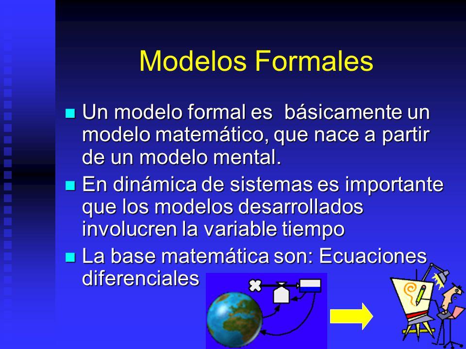 Modelos Formales Un modelo formal es básicamente un modelo matemático, que nace a partir de un modelo mental.
