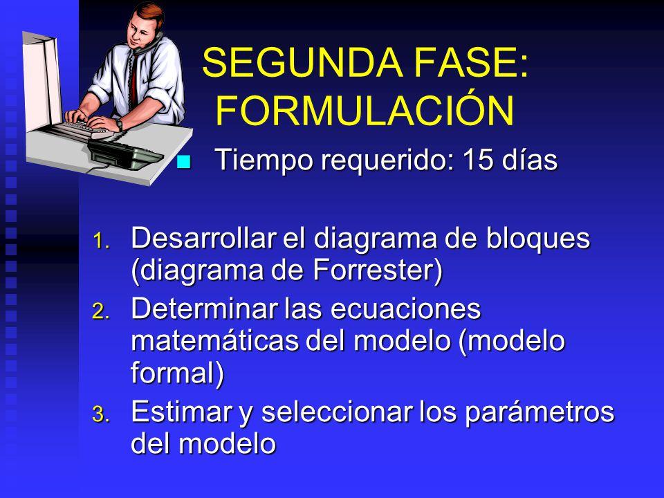 SEGUNDA FASE: FORMULACIÓN