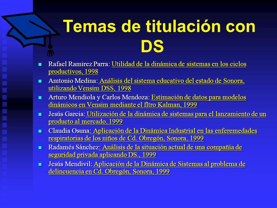 Temas de titulación con DS