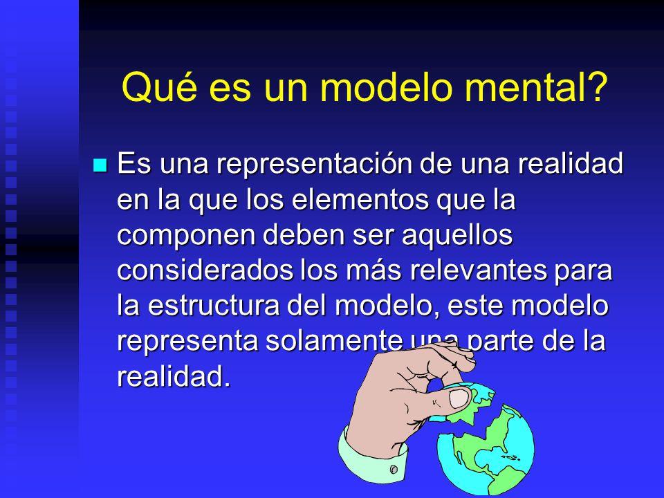 Qué es un modelo mental