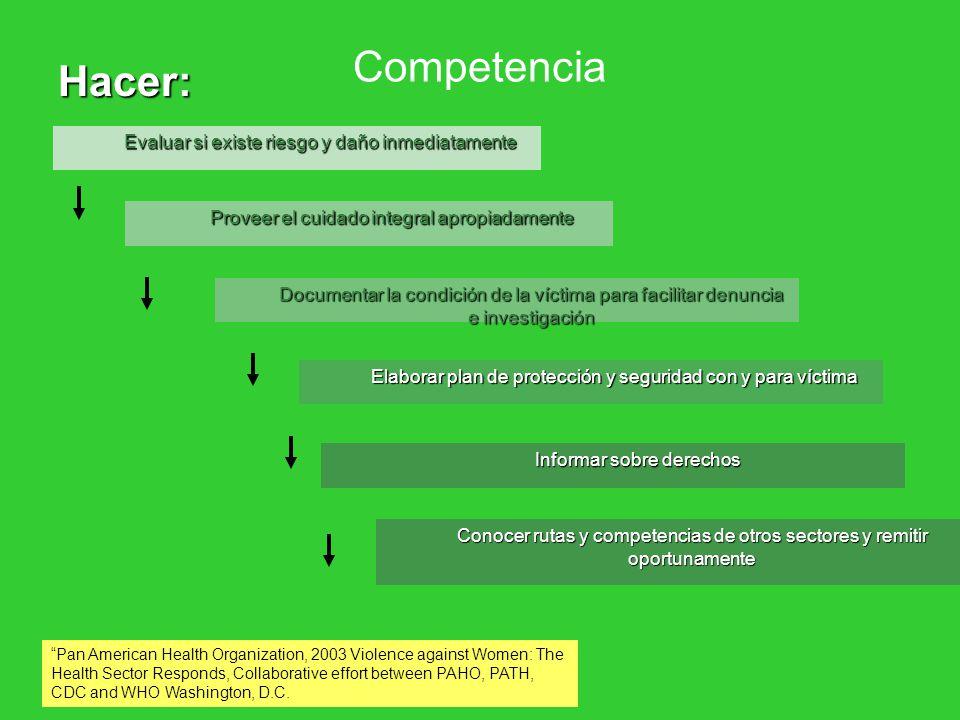 Competencia Hacer: Evaluar si existe riesgo y daño inmediatamente