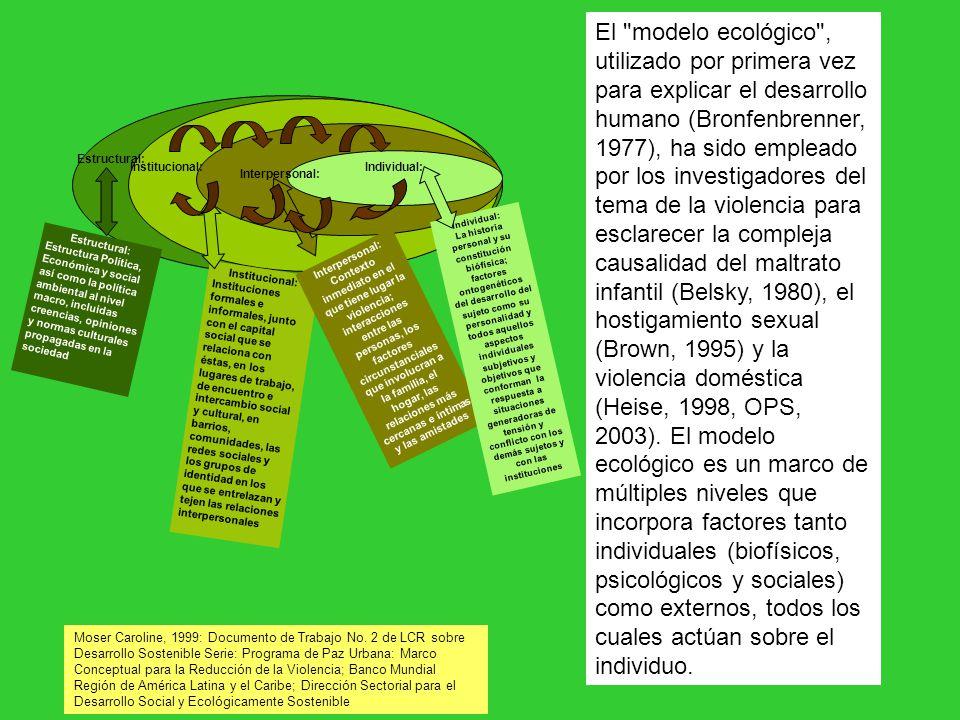 El modelo ecológico , utilizado por primera vez para explicar el desarrollo humano (Bronfenbrenner, 1977), ha sido empleado por los investigadores del tema de la violencia para esclarecer la compleja causalidad del maltrato infantil (Belsky, 1980), el hostigamiento sexual (Brown, 1995) y la violencia doméstica (Heise, 1998, OPS, 2003). El modelo ecológico es un marco de múltiples niveles que incorpora factores tanto individuales (biofísicos, psicológicos y sociales) como externos, todos los cuales actúan sobre el individuo.