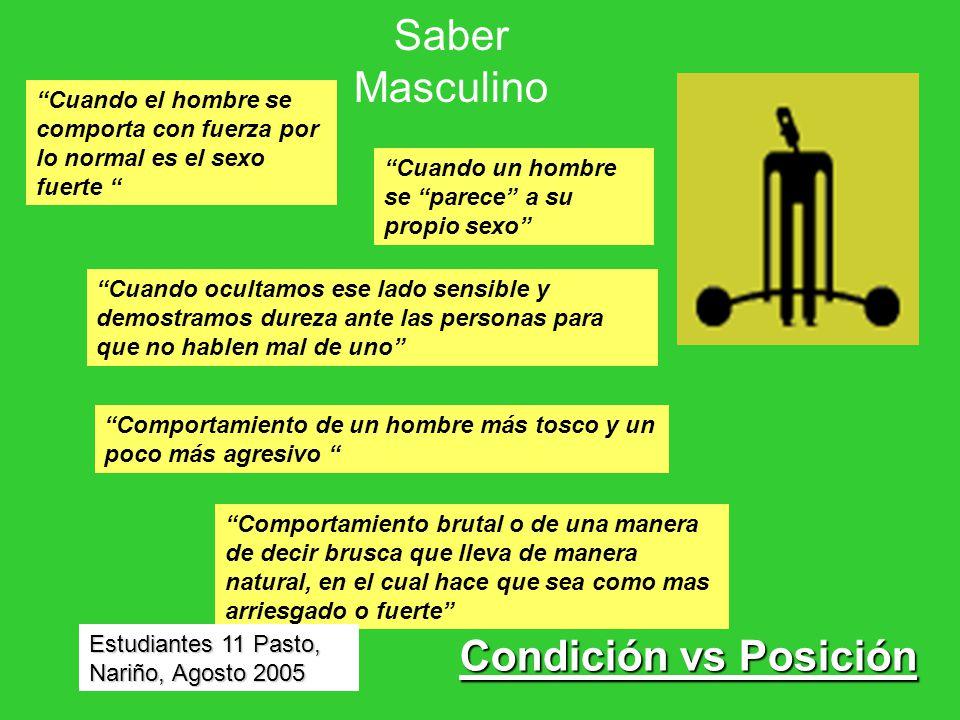 Saber Masculino Condición vs Posición