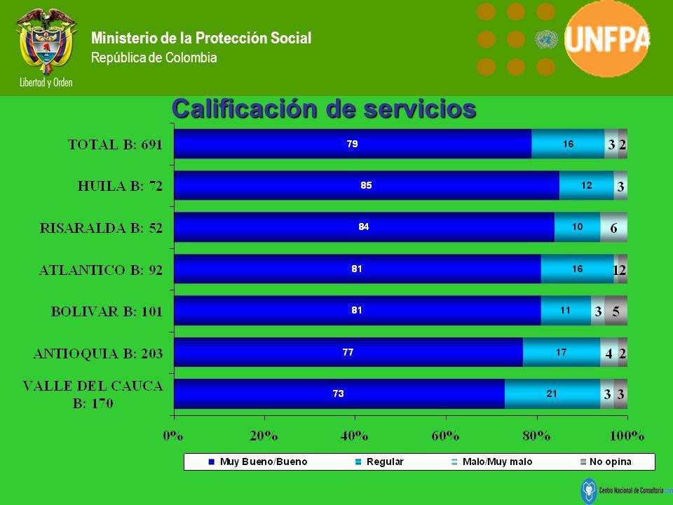 Calificación de servicios