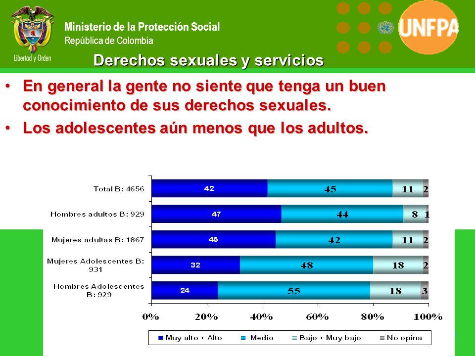 Derechos sexuales y servicios