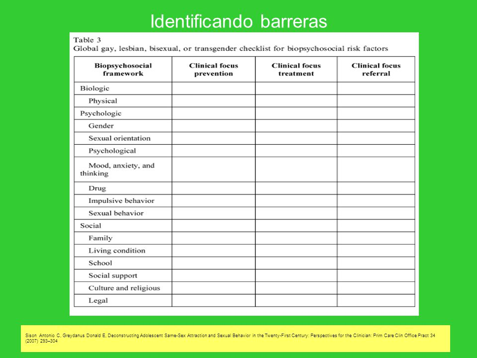 Identificando barreras