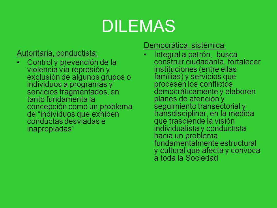 DILEMAS Democrática, sistémica: