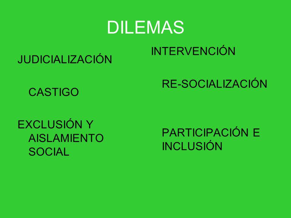 DILEMAS INTERVENCIÓN RE-SOCIALIZACIÓN PARTICIPACIÓN E INCLUSIÓN