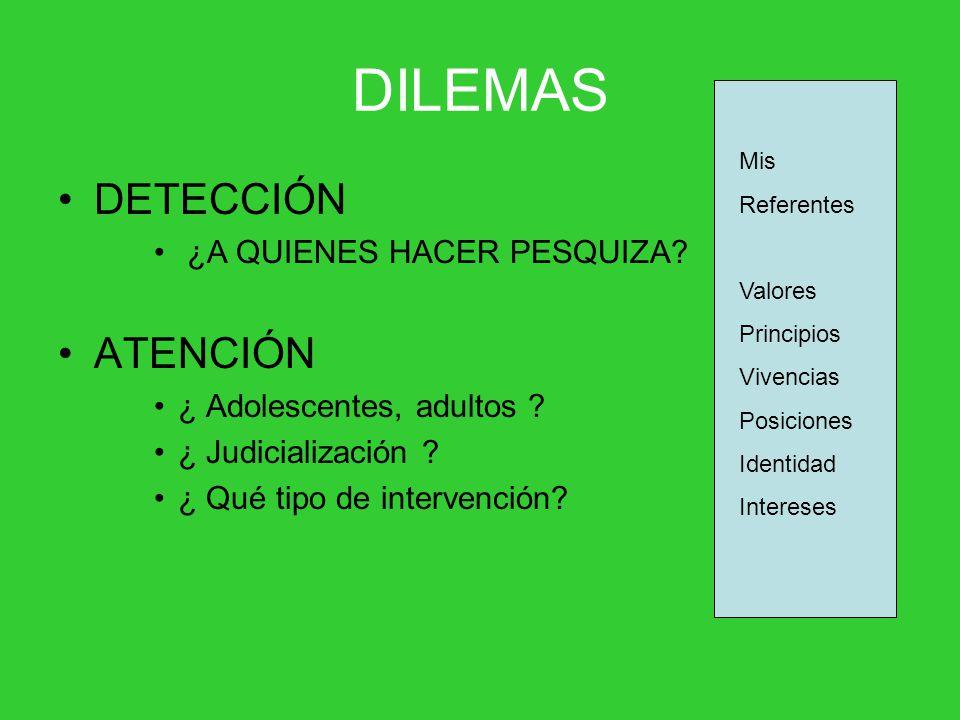 DILEMAS DETECCIÓN ATENCIÓN ¿A QUIENES HACER PESQUIZA