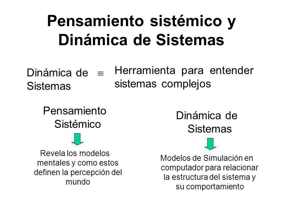 Pensamiento sistémico y Dinámica de Sistemas