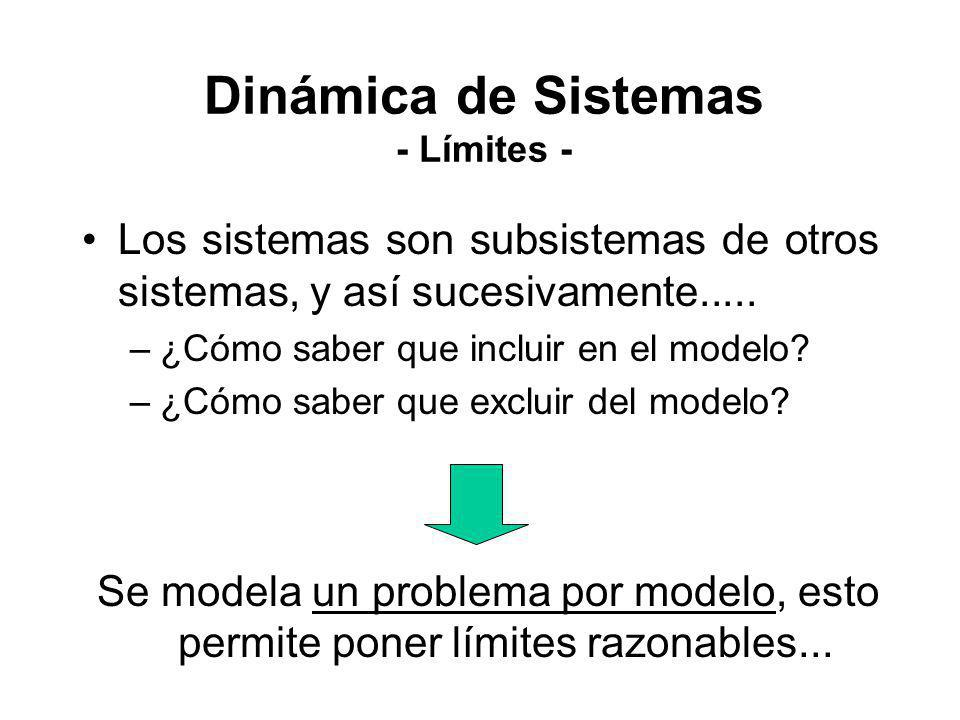 Dinámica de Sistemas - Límites -