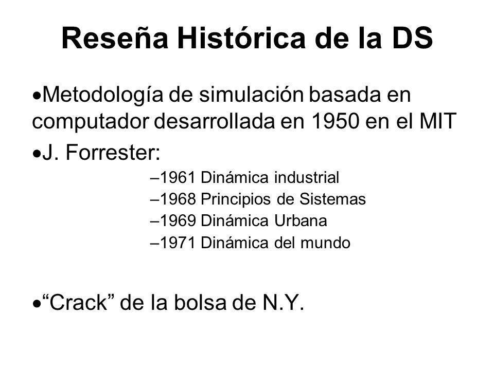 Reseña Histórica de la DS