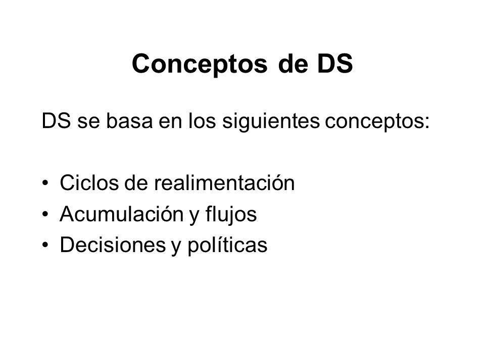 Conceptos de DS DS se basa en los siguientes conceptos:
