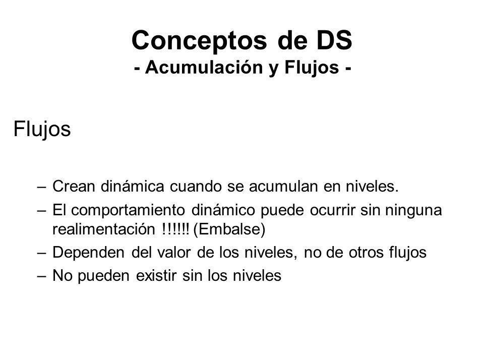 Conceptos de DS - Acumulación y Flujos -
