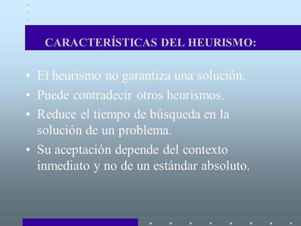 CARACTERÍSTICAS DEL HEURISMO: