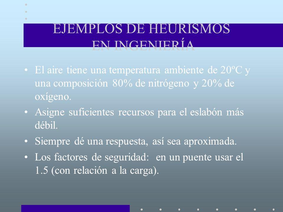 EJEMPLOS DE HEURISMOS EN INGENIERÍA