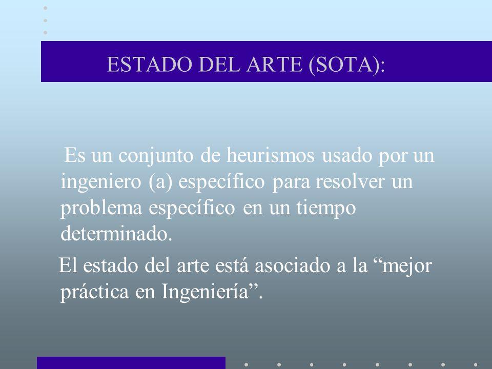 ESTADO DEL ARTE (SOTA):