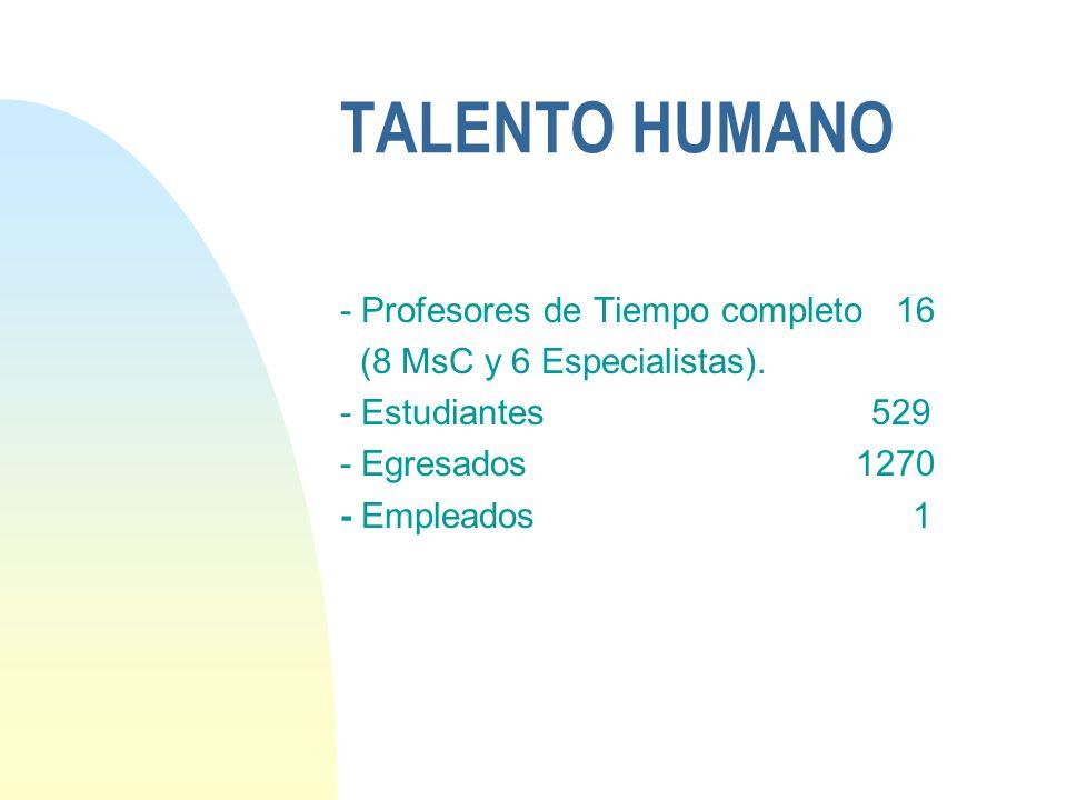 TALENTO HUMANO - Profesores de Tiempo completo 16